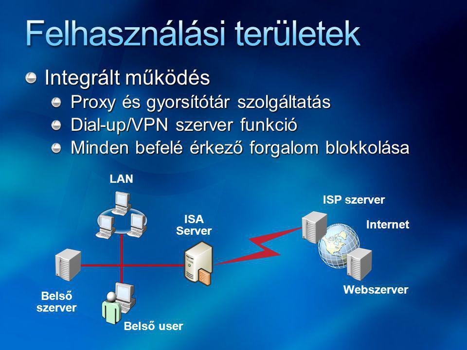 Integrált működés Proxy és gyorsítótár szolgáltatás Dial-up/VPN szerver funkció Minden befelé érkező forgalom blokkolása Belső user LAN Belső szerver ISA Server Internet ISP szerver Webszerver