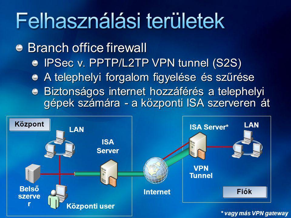 Branch office firewall IPSec v.