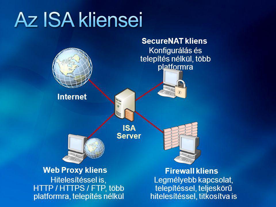 Hitelesítéssel is, HTTP / HTTPS / FTP, több platformra, telepítés nélkül Legmélyebb kapcsolat, telepítéssel, teljeskörű hitelesítéssel, titkosítva is Konfigurálás és telepítés nélkül, több platformra ISA Server Internet Web Proxy kliens Firewall kliens SecureNAT kliens