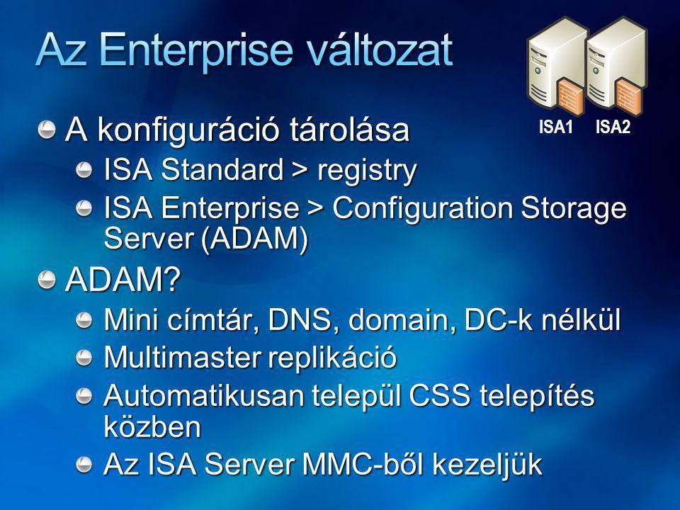 A konfiguráció tárolása ISA Standard > registry ISA Enterprise > Configuration Storage Server (ADAM) ADAM.