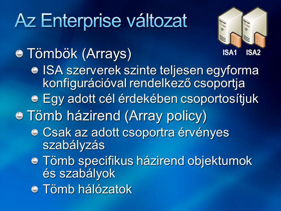 Tömbök (Arrays) ISA szerverek szinte teljesen egyforma konfigurációval rendelkező csoportja Egy adott cél érdekében csoportosítjuk Tömb házirend (Array policy) Csak az adott csoportra érvényes szabályzás Tömb specifikus házirend objektumok és szabályok Tömb hálózatok ISA1ISA2