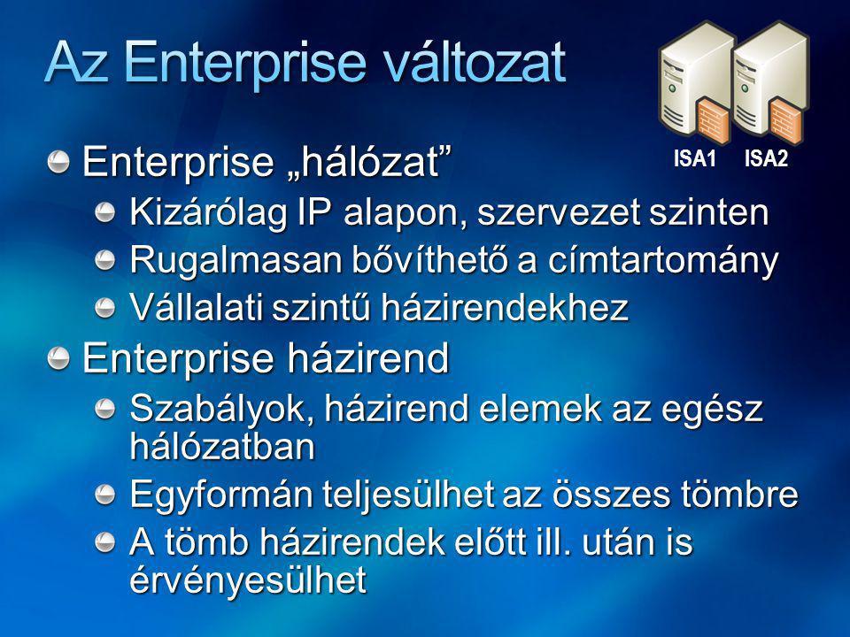 """Enterprise """"hálózat Kizárólag IP alapon, szervezet szinten Rugalmasan bővíthető a címtartomány Vállalati szintű házirendekhez Enterprise házirend Szabályok, házirend elemek az egész hálózatban Egyformán teljesülhet az összes tömbre A tömb házirendek előtt ill."""