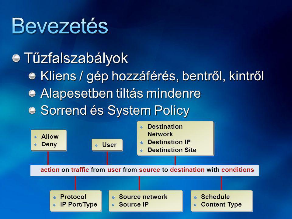 Bővítmények, filterek Integrált > ISA 2006 SP1 Alkalmazás filterek (12) Web filterek (10) Kiemelkedő SMTP, FTP, Compression FBA, HTTP 3rd party filterek