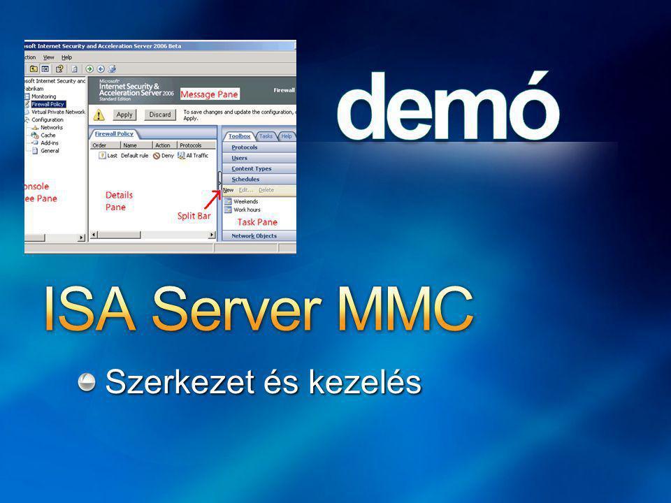 Egy hálózati kártyás működés Nincs tűzfal, VPN szerver, szerver publikálás, csomagszűrés funkció Csak gyorsítótár és web proxy Belső user LAN Belső szerver ISA Server Internet Webszerver Firewall