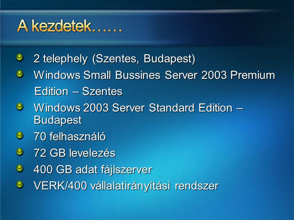 2 telephely (Szentes, Budapest) Windows Small Bussines Server 2003 Premium Edition – Szentes Edition – Szentes Windows 2003 Server Standard Edition –