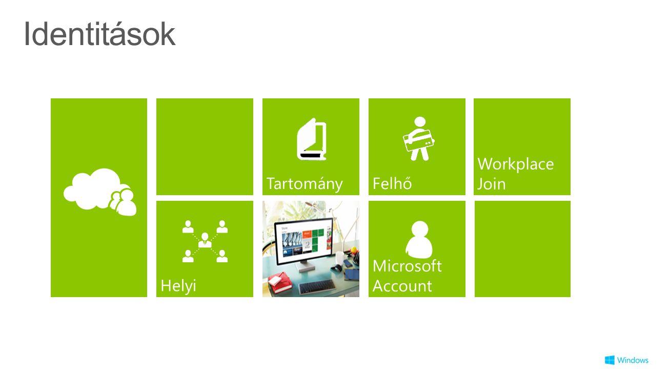 Identitások Workplace Join Helyi TartományFelhő Microsoft Account