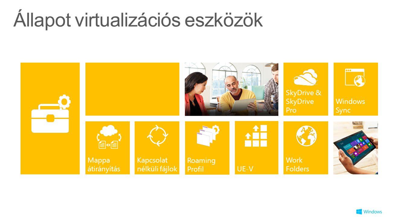 Állapot virtualizációs eszközök Kapcsolat nélküli fájlok Mappa átirányítás Roaming Profil Work Folders UE-V SkyDrive & SkyDrive Pro Windows Sync