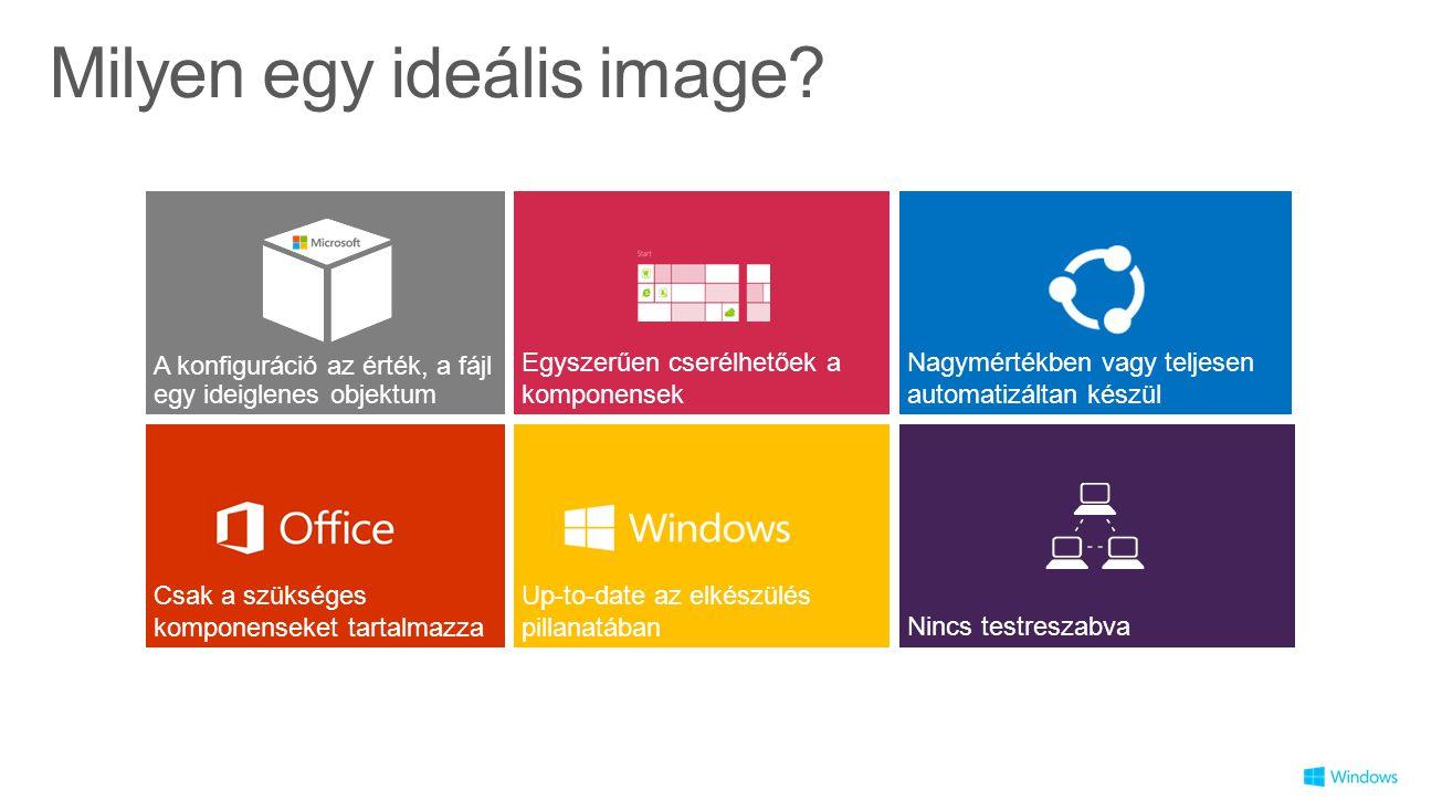 Milyen egy ideális image? A konfiguráció az érték, a fájl egy ideiglenes objektum Egyszerűen cserélhetőek a komponensek Nagymértékben vagy teljesen au