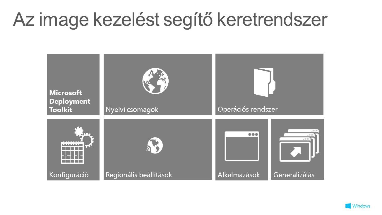 Az image kezelést segítő keretrendszer Konfiguráció Nyelvi csomagok Regionális beállítások Alkalmazások Operációs rendszer Generalizálás Microsoft Deployment Toolkit