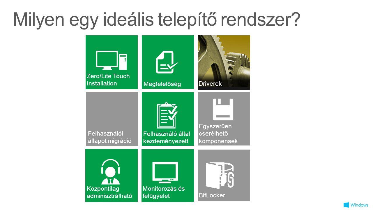Milyen egy ideális telepítő rendszer? Windows Intune Integration MDT Integration BitLocker Felhasználó által kezdeményezett Monitorozás és felügyelet