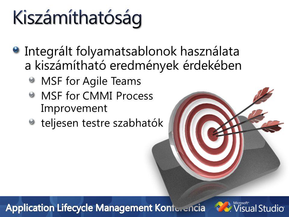Integrált folyamatsablonok használata a kiszámítható eredmények érdekében MSF for Agile Teams MSF for CMMI Process Improvement teljesen testre szabhatók