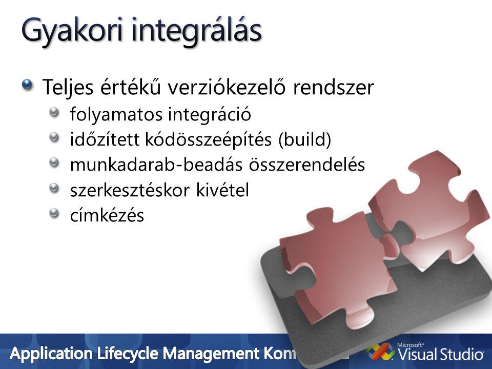 Teljes értékű verziókezelő rendszer folyamatos integráció időzített kódösszeépítés (build) munkadarab-beadás összerendelés szerkesztéskor kivétel címkézés