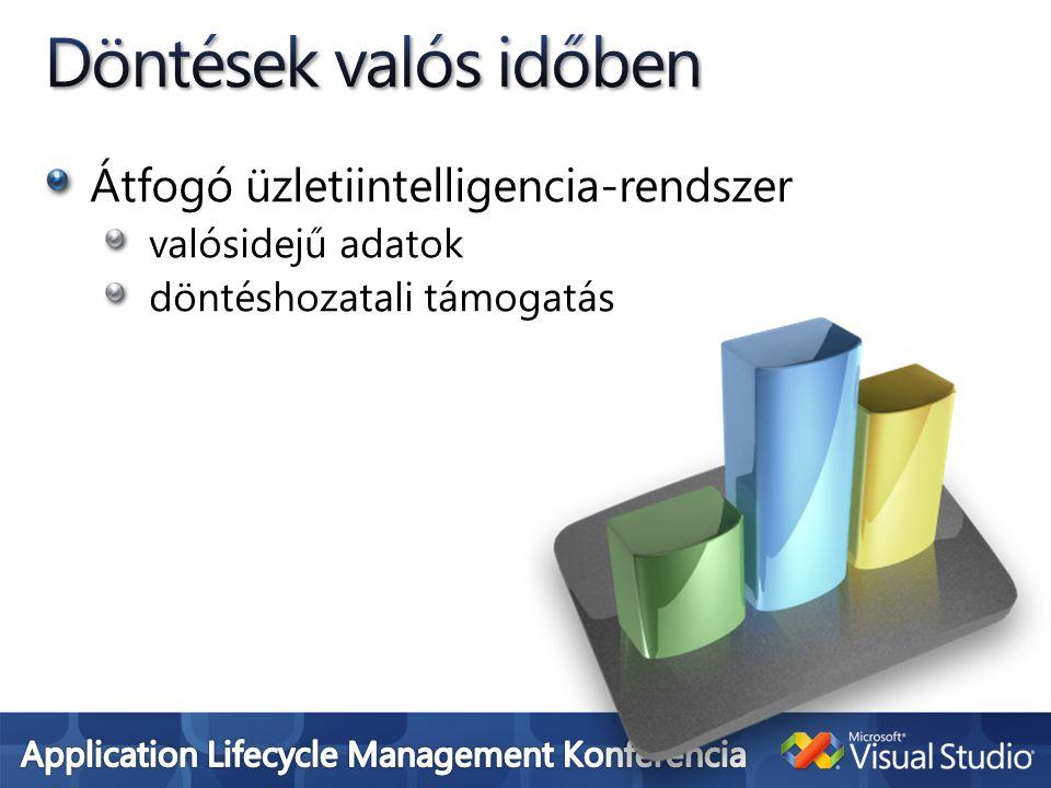 Átfogó üzletiintelligencia-rendszer valósidejű adatok döntéshozatali támogatás