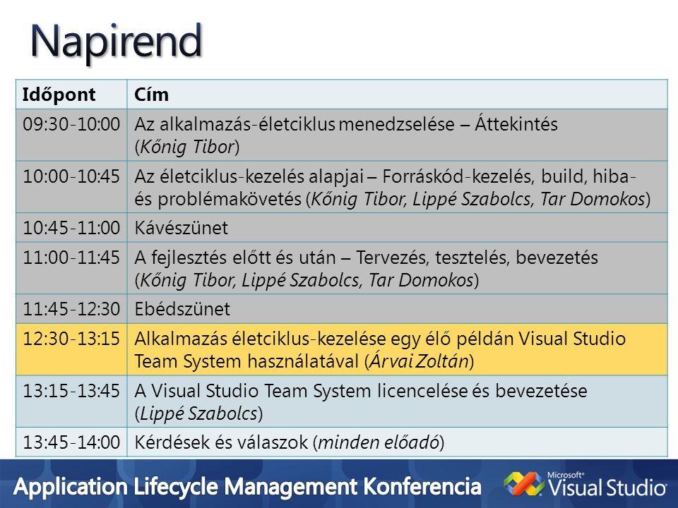 IdőpontCím 09:30-10:00Az alkalmazás-életciklus menedzselése – Áttekintés (Kőnig Tibor) 10:00-10:45Az életciklus-kezelés alapjai – Forráskód-kezelés, build, hiba- és problémakövetés (Kőnig Tibor, Lippé Szabolcs, Tar Domokos) 10:45-11:00Kávészünet 11:00-11:45A fejlesztés előtt és után – Tervezés, tesztelés, bevezetés (Kőnig Tibor, Lippé Szabolcs, Tar Domokos) 11:45-12:30Ebédszünet 12:30-13:15Alkalmazás életciklus-kezelése egy élő példán Visual Studio Team System használatával (Árvai Zoltán) 13:15-13:45A Visual Studio Team System licencelése és bevezetése (Lippé Szabolcs) 13:45-14:00Kérdések és válaszok (minden előadó)
