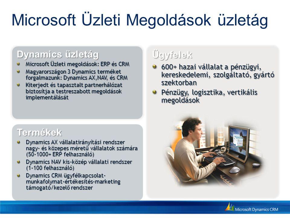 Microsoft Üzleti Megoldások üzletág Dynamics üzletág Microsoft Üzleti megoldások: ERP és CRM Magyarországon 3 Dynamics terméket forgalmazunk: Dynamics