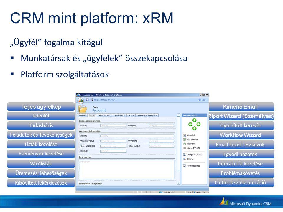 CRM mint platform: xRM Egyedi nézetek Outlook szinkronizáció Kibővített lekérdezések Feladatok és Tevékenységek ProblémakövetésÜtemezési lehetőségek G