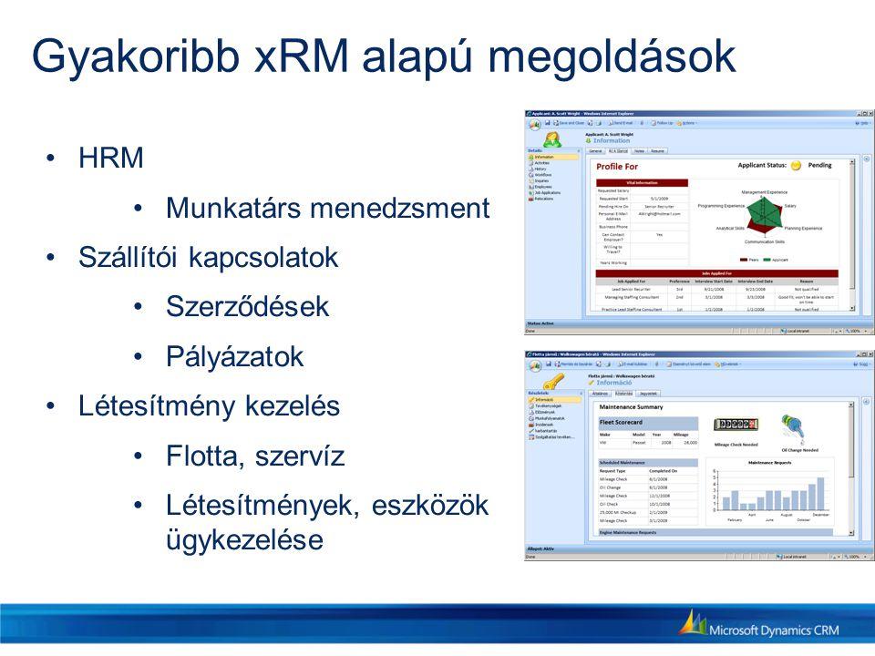 Gyakoribb xRM alapú megoldások HRM Munkatárs menedzsment Szállítói kapcsolatok Szerződések Pályázatok Létesítmény kezelés Flotta, szervíz Létesítménye