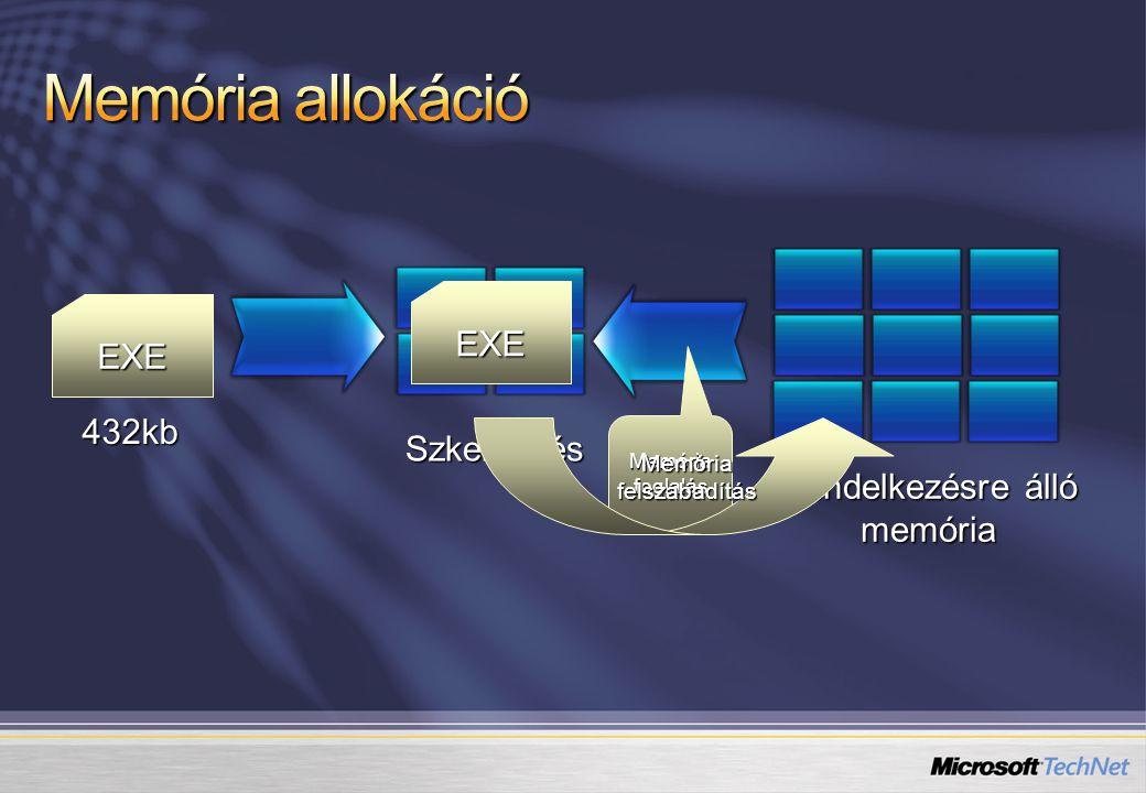 Memória foglalás EXE Rendelkezésre álló memória 432kb EXE Szkennelés Memóriafelszabadítás