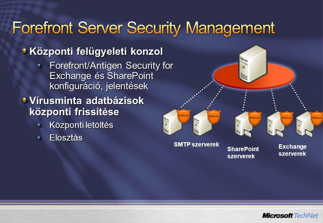 SharePoint szerverek Exchange szerverek Központi felügyeleti konzol Forefront/Antigen Security for Exchange és SharePoint konfiguráció, jelentések Vírusminta adatbázisok központi frissítése Központi letöltés Elosztás SMTP szerverek