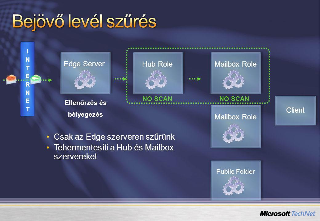 INTERNETINTERNET Edge Server Hub RoleMailbox Role Public Folder Client Ellenőrzés és bélyegezés NO SCAN Csak az Edge szerveren szűrünk Tehermentesíti a Hub és Mailbox szervereket