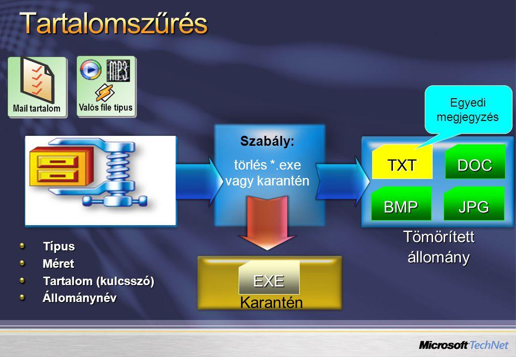 TípusMéret Tartalom (kulcsszó) Állománynév Mail tartalom Valós file típus EXE BMP DOC JPG Szabály: törlés *.exe vagy karantén EXE Karantén TXT BMP DOC JPG Tömörítettállomány Egyedi megjegyzés