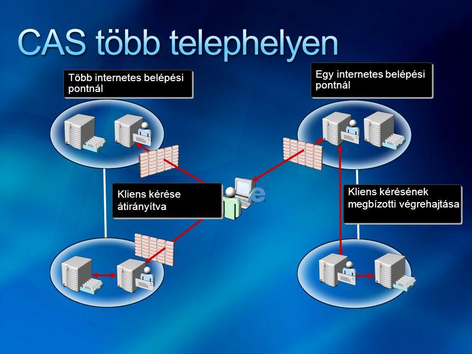 OWAActiveSync Outlook web szolgáltatások Autodiscover Naptárügynökök, Availability Service Offline Address Book IMAP, POP3 Out-of-Office