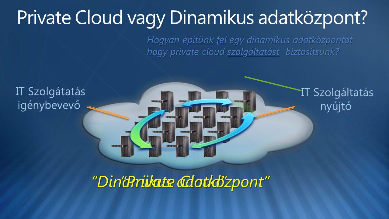 Dinamikus adatközpont IT Szolgátatás igénybevevő Private Cloud IT Szolgáltatás nyújtó Hogyan építünk fel egy dinamikus adatközpontot hogy private cloud szolgáltatást biztosítsunk?