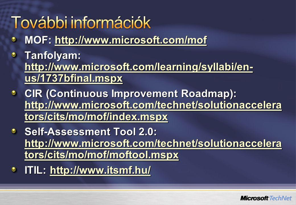 MOF: http://www.microsoft.com/mof http://www.microsoft.com/mof Tanfolyam: http://www.microsoft.com/learning/syllabi/en- us/1737bfinal.mspx http://www.microsoft.com/learning/syllabi/en- us/1737bfinal.mspx http://www.microsoft.com/learning/syllabi/en- us/1737bfinal.mspx CIR (Continuous Improvement Roadmap): http://www.microsoft.com/technet/solutionaccelera tors/cits/mo/mof/index.mspx http://www.microsoft.com/technet/solutionaccelera tors/cits/mo/mof/index.mspx http://www.microsoft.com/technet/solutionaccelera tors/cits/mo/mof/index.mspx Self-Assessment Tool 2.0: http://www.microsoft.com/technet/solutionaccelera tors/cits/mo/mof/moftool.mspx http://www.microsoft.com/technet/solutionaccelera tors/cits/mo/mof/moftool.mspx http://www.microsoft.com/technet/solutionaccelera tors/cits/mo/mof/moftool.mspx ITIL: http://www.itsmf.hu/ http://www.itsmf.hu/