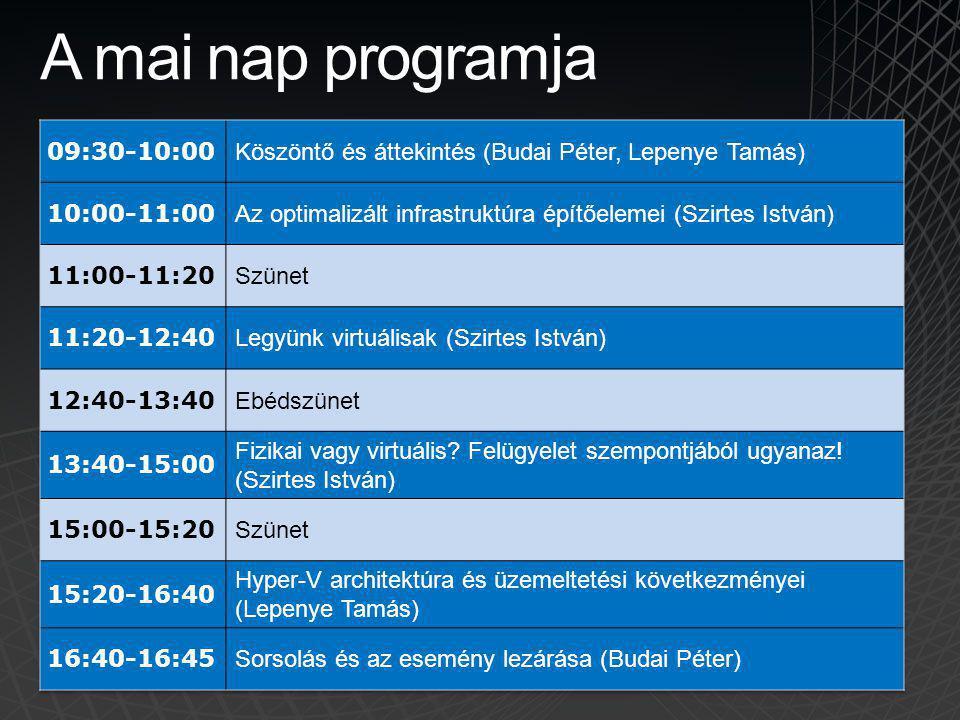 A mai nap programja
