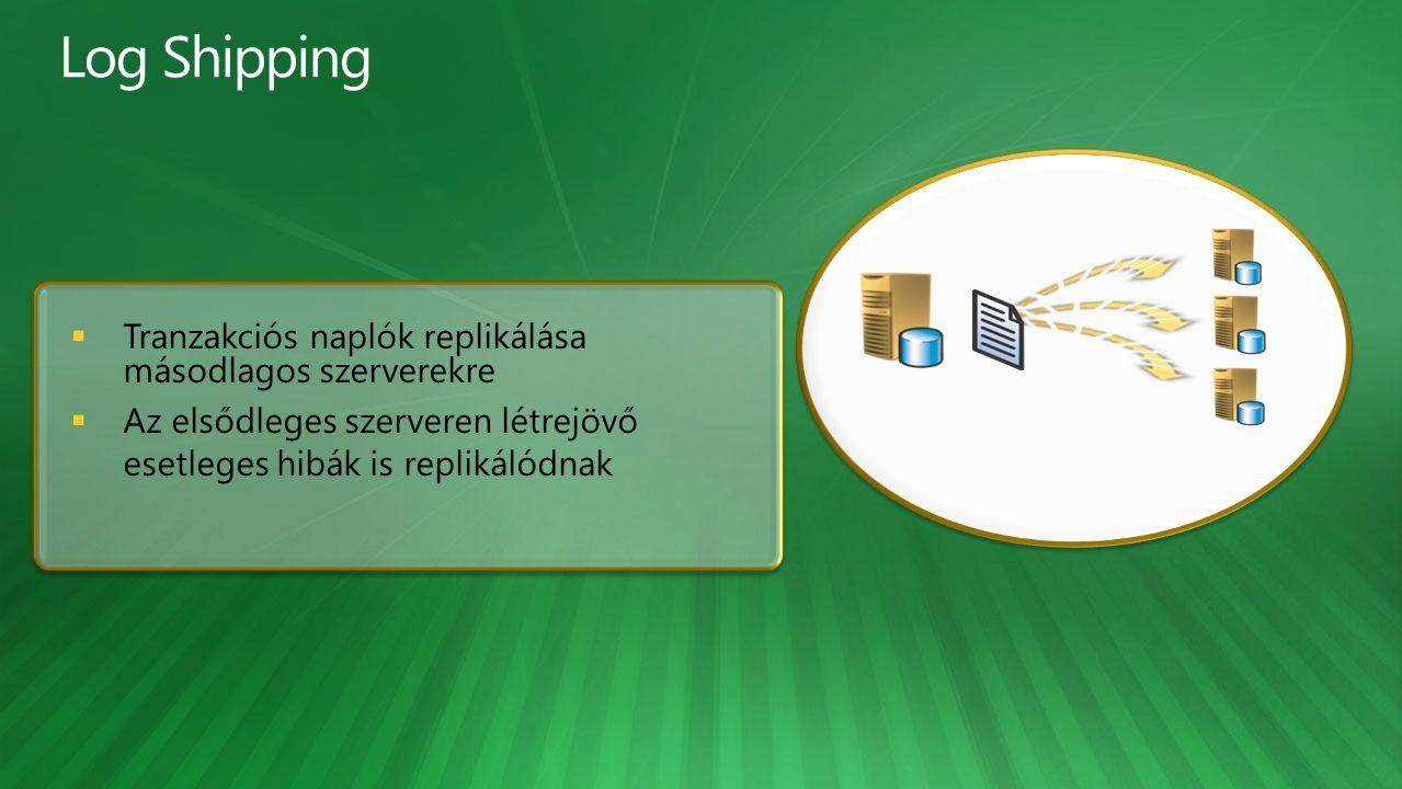  Tranzakciós naplók replikálása másodlagos szerverekre  Az elsődleges szerveren létrejövő esetleges hibák is replikálódnak