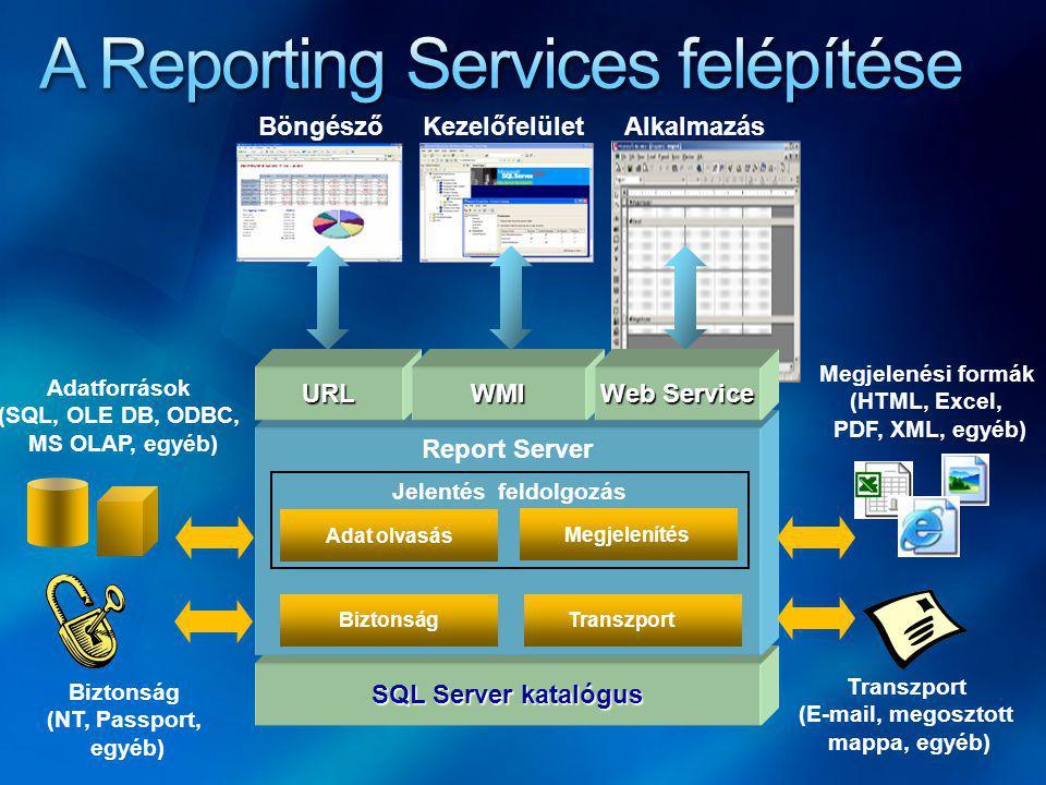 Ad-hoc jelentés készítő eszköz SQL Server, Oracle relációs és OLAP adatforrás Üzleti felhasználók (nem fejlesztők) számára Előkészített adatmodell alapján működik a felhasználónak nem kell ismernie az adatszerkezetet