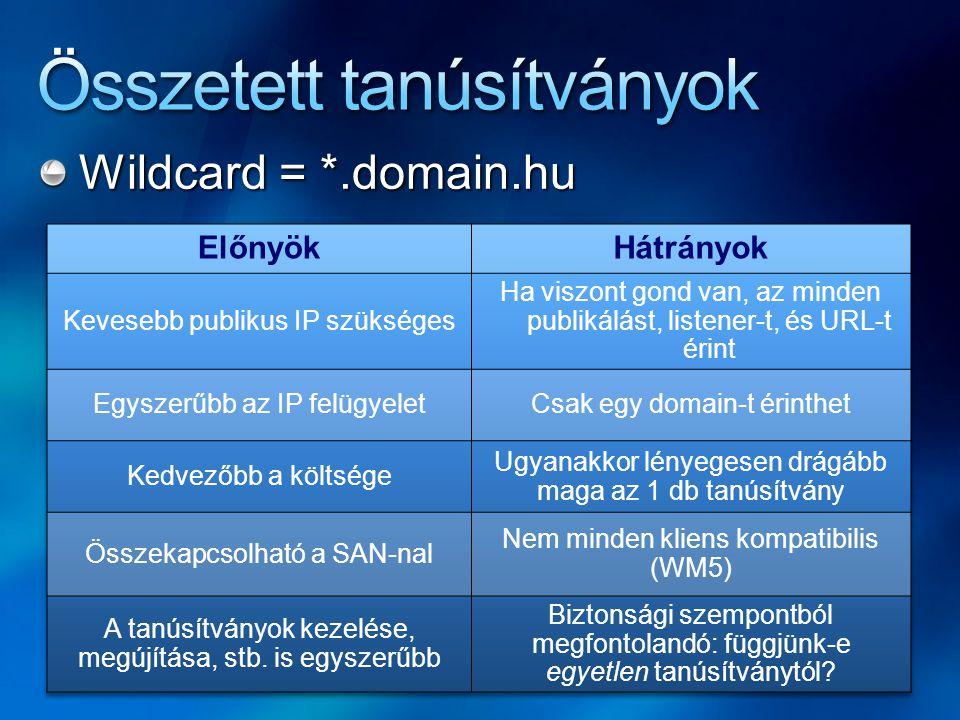 Wildcard = *.domain.hu