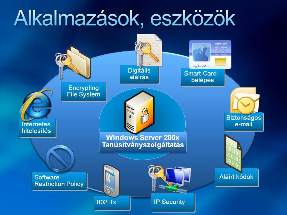 Aláírt kódok Encrypting File System Smart Card belépés Smart Card belépés 802.1x IP Security Internetes hitelesítés Biztonságos e-mail Windows Server