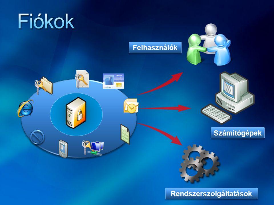 Felhasználók Rendszerszolgáltatások Számítógépek