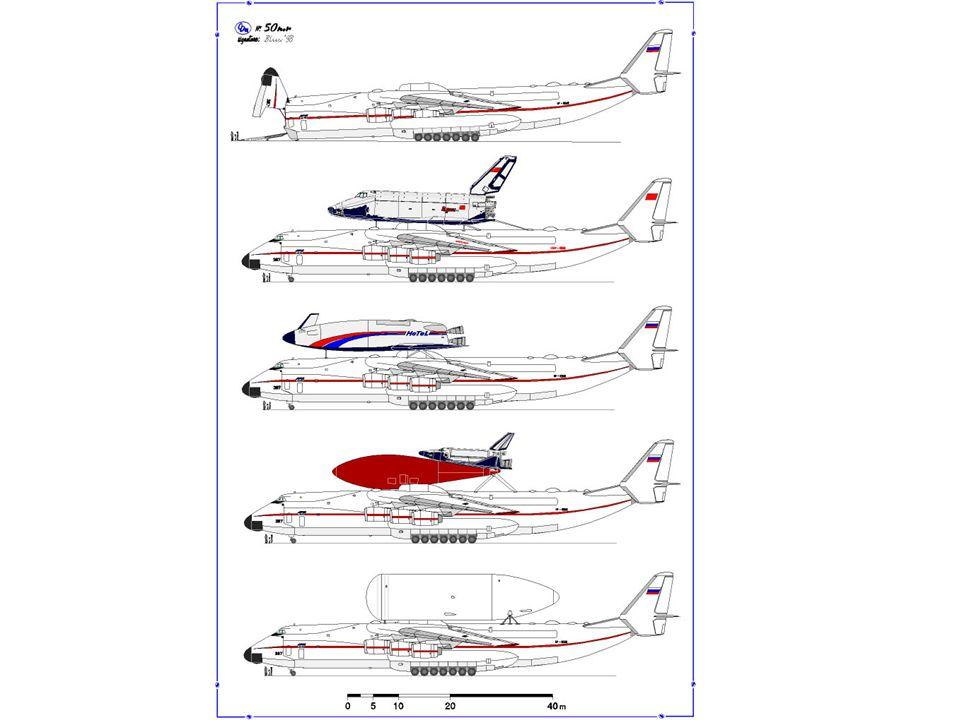 A hat sugárhajtóművel felszerelt AN 225 85 m hosszú (az A380 csak 73), 90 m széles (az A380 80) és 20 m magas (az A380 24).