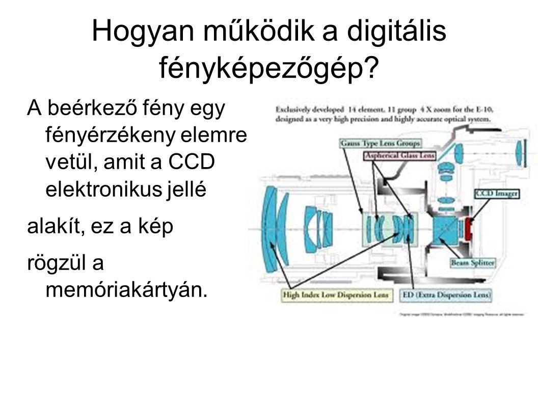 Hogyan működik a digitális fényképezőgép? A beérkező fény egy fényérzékeny elemre vetül, amit a CCD elektronikus jellé alakít, ez a kép rögzül a memór