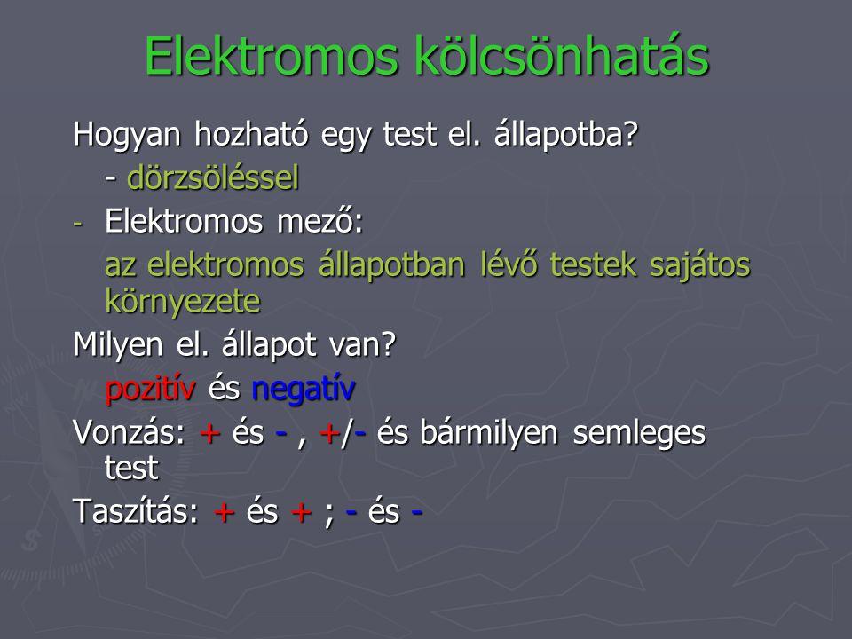 Elektromos kölcsönhatás Hogyan hozható egy test el. állapotba? - dörzsöléssel - Elektromos mező: az elektromos állapotban lévő testek sajátos környeze
