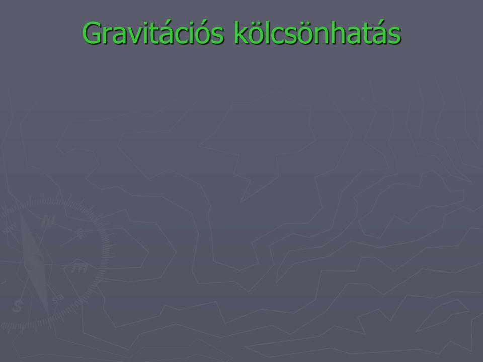 Gravitációs kölcsönhatás