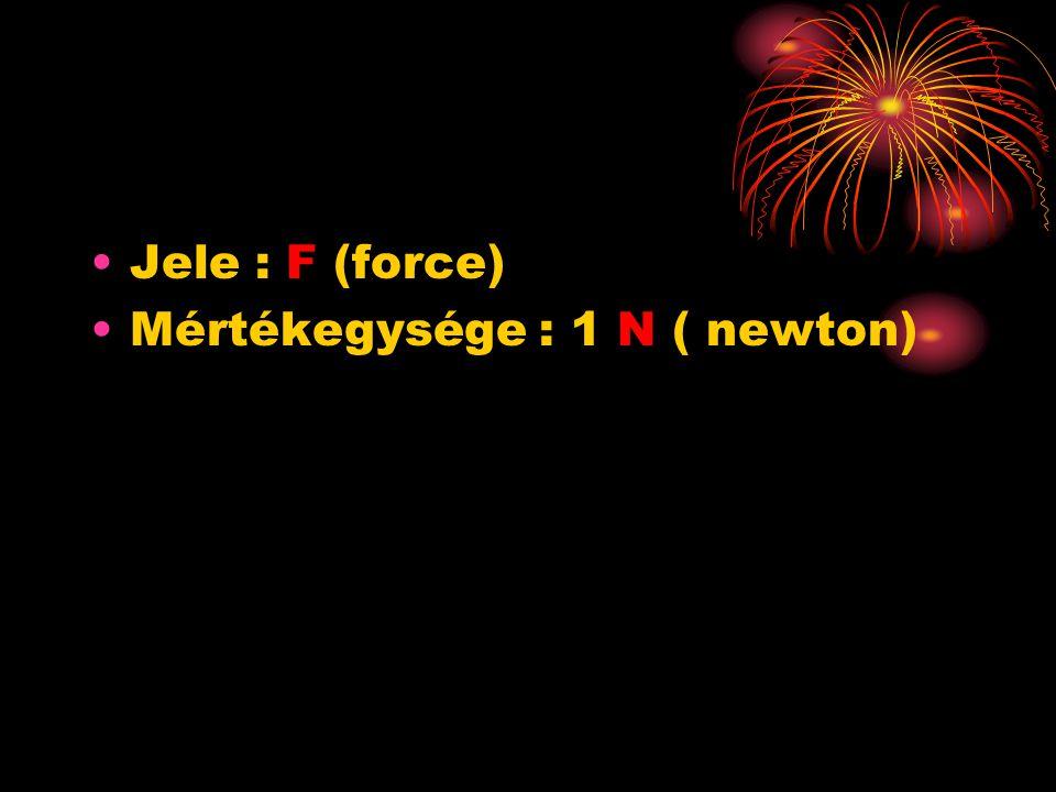 Jele : F (force) Mértékegysége : 1 N ( newton)