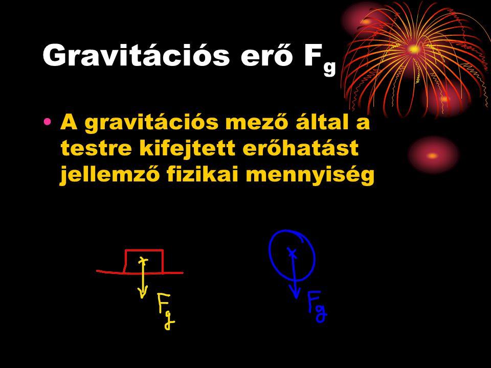 Gravitációs erő F g A gravitációs mező által a testre kifejtett erőhatást jellemző fizikai mennyiség