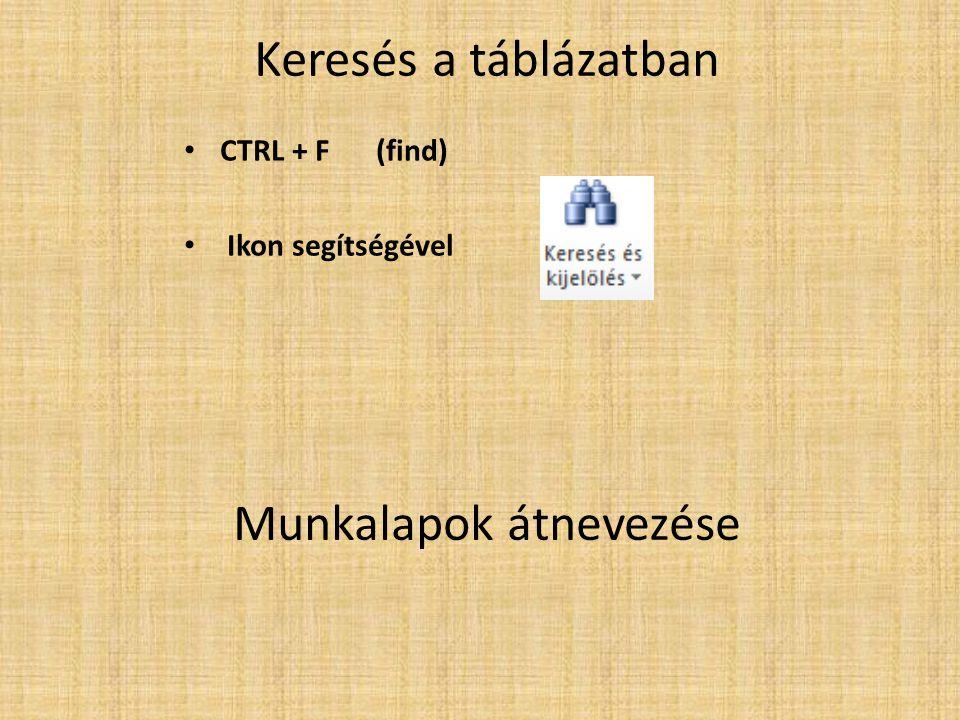 Keresés a táblázatban CTRL + F(find) Ikon segítségével Munkalapok átnevezése