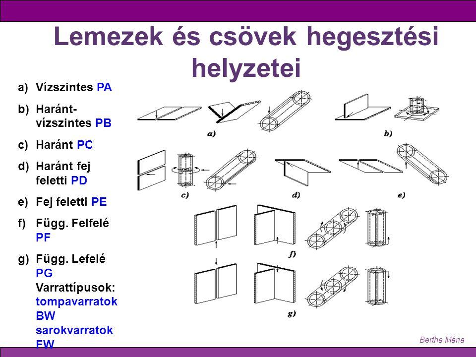 Bertha Mária Lemezek és csövek hegesztési helyzetei a)Vízszintes PA b)Haránt- vízszintes PB c)Haránt PC d)Haránt fej feletti PD e)Fej feletti PE f)Függ.