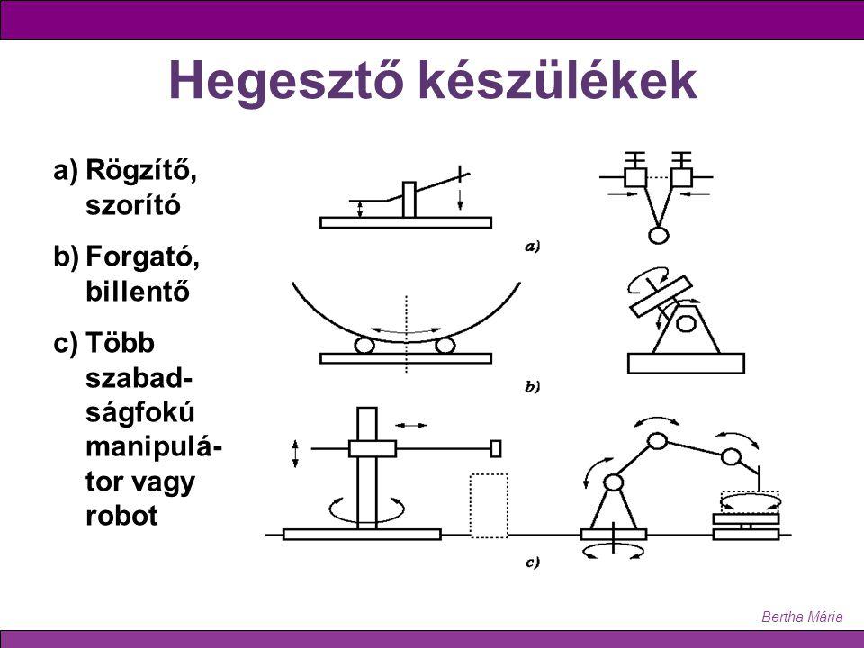 Bertha Mária Hegesztő készülékek a)Rögzítő, szorító b)Forgató, billentő c)Több szabad- ságfokú manipulá- tor vagy robot