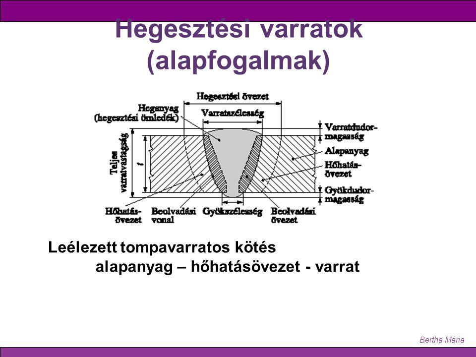 Bertha Mária Hegesztési varratok (alapfogalmak) Leélezett tompavarratos kötés alapanyag – hőhatásövezet - varrat