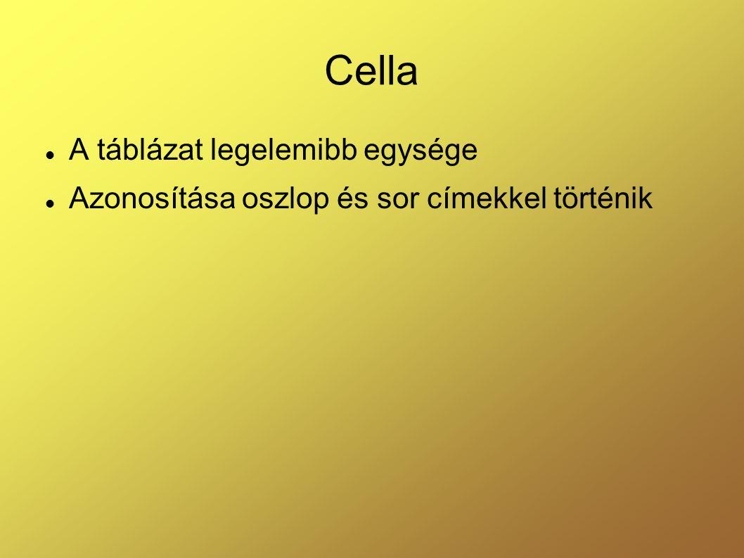 Igazítás Formátum Cellák... OOo