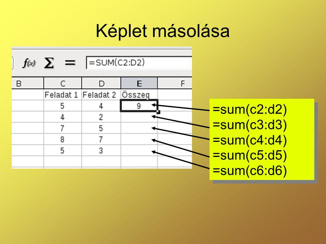 =sum(c2:d2) =sum(c3:d3) =sum(c4:d4) =sum(c5:d5) =sum(c6:d6) =sum(c2:d2) =sum(c3:d3) =sum(c4:d4) =sum(c5:d5) =sum(c6:d6)
