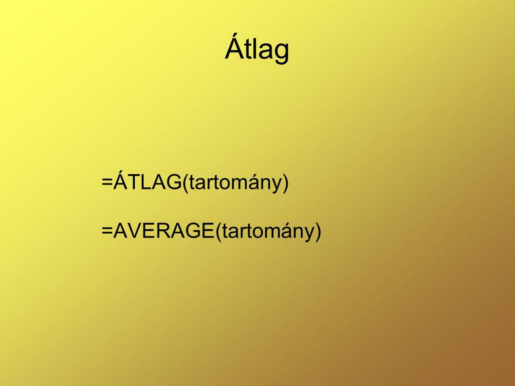 Átlag =ÁTLAG(tartomány) =AVERAGE(tartomány)