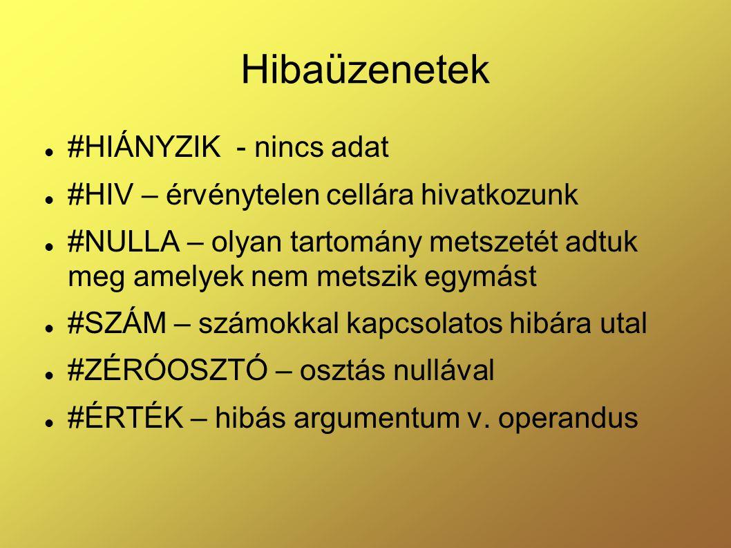 Hibaüzenetek #HIÁNYZIK - nincs adat #HIV – érvénytelen cellára hivatkozunk #NULLA – olyan tartomány metszetét adtuk meg amelyek nem metszik egymást #S