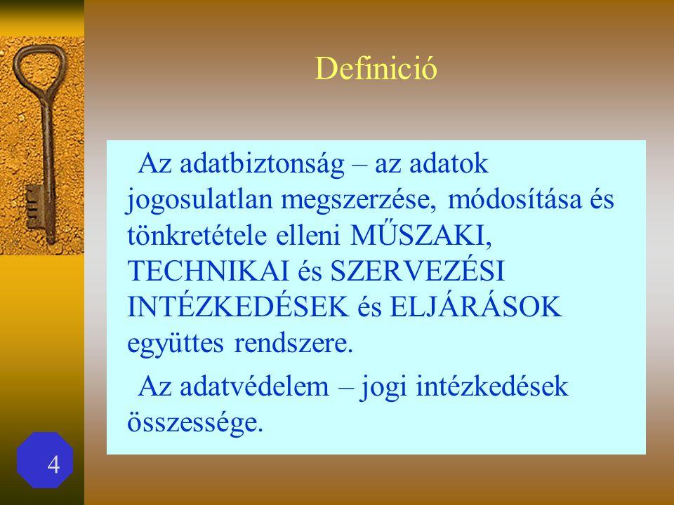 5 Biztonsági stratégia A tervezés 4 fázisa I.Helyzetfelismerés, célmeghatározás II.