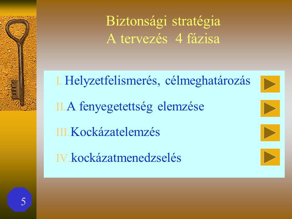 5 Biztonsági stratégia A tervezés 4 fázisa I. Helyzetfelismerés, célmeghatározás II.